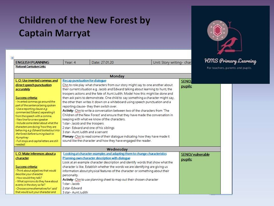 Children of the New Forest- story writing (characterisation)