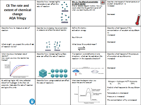 AQA Trilogy C6 The rate and extent of chemical change