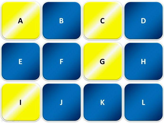 Set Notation Matching Activity