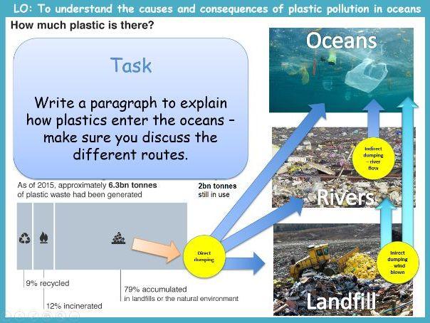 Endangered Species - Plastic Pollution