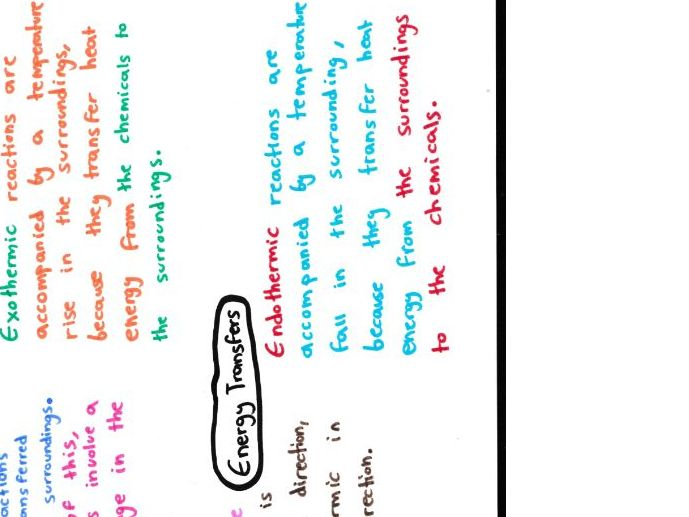 Energy Changes Mind Maps Chemistry GCSE 9-1