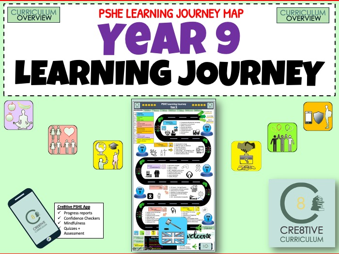 Year 9 PSHE Learning Journey