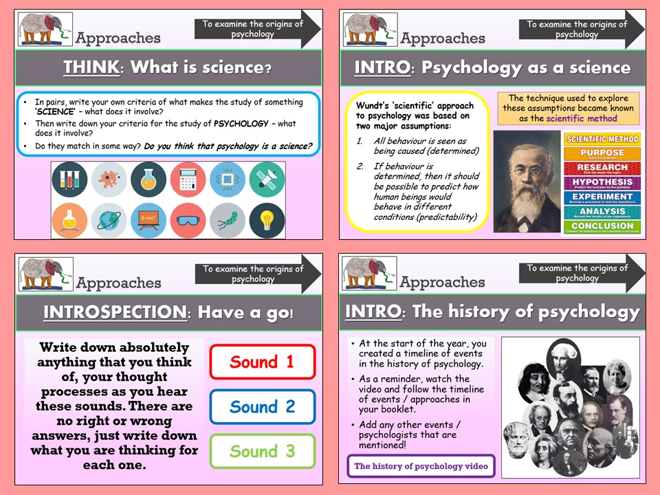AQA A-level Psychology - Origins of Psychology, Introspection and Psychology as a Science