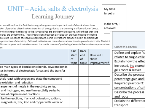 AQA Trilogy - Chemistry acid & alkali unit
