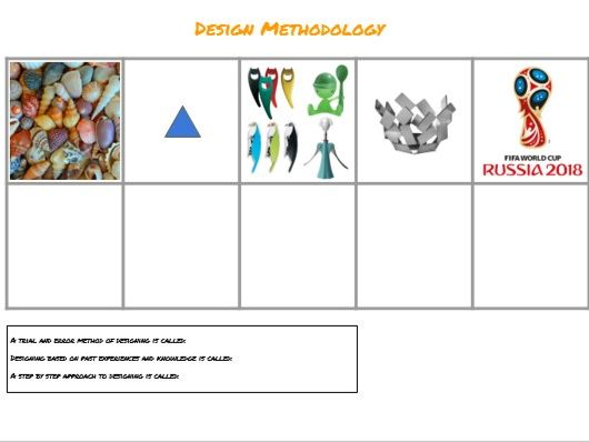 GCSE Product Design - Design and Technology - Design Methodology and Product Development