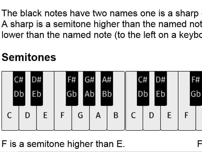 Semitones and Tones - an introduction