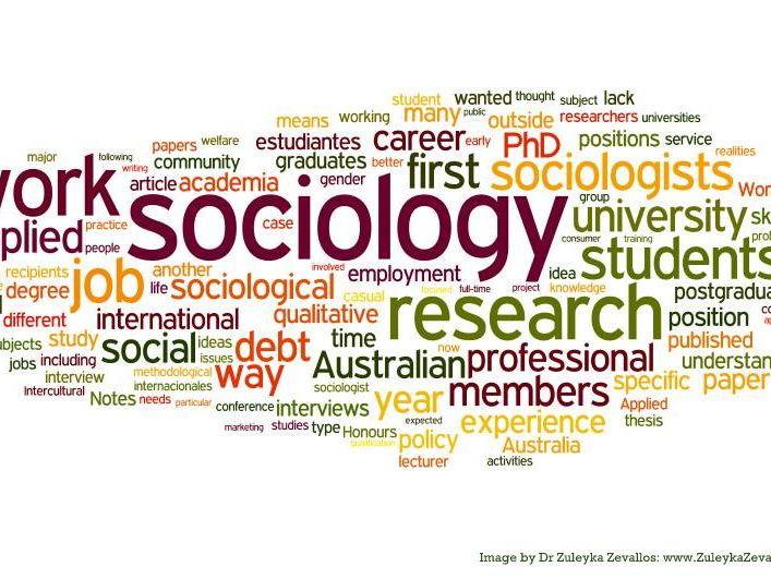 GCSE AQA (Old Spec) Unit 2: Social Inequality