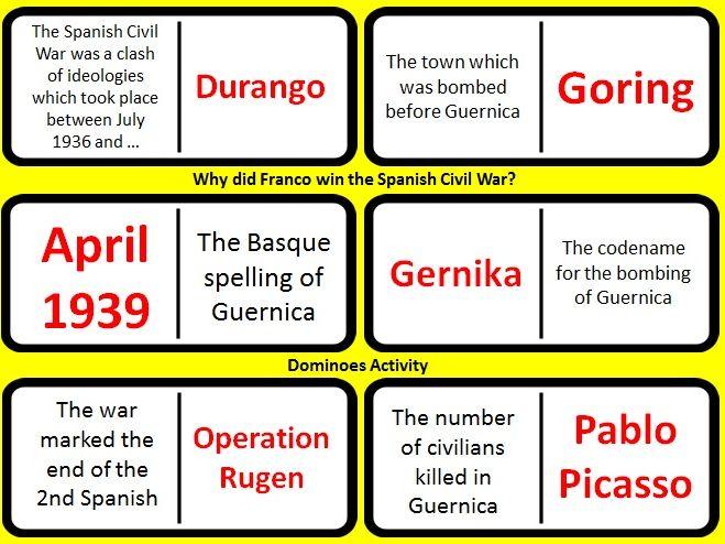 Spanish Civil War Dominoes