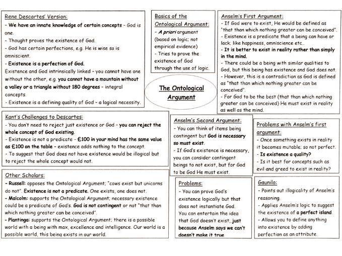 OCR AS Philosophy Ontological Argument Revision Mind Map!
