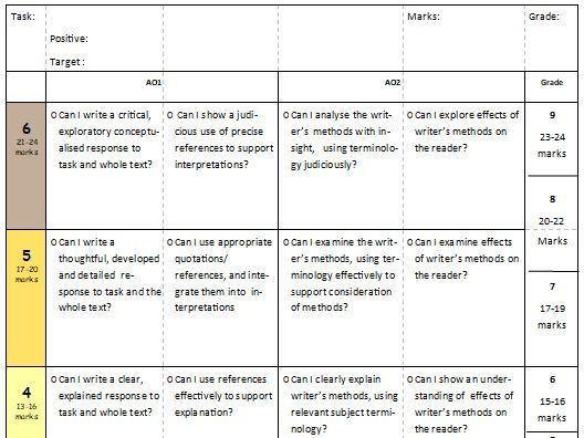 Pest analysis on air asia essay