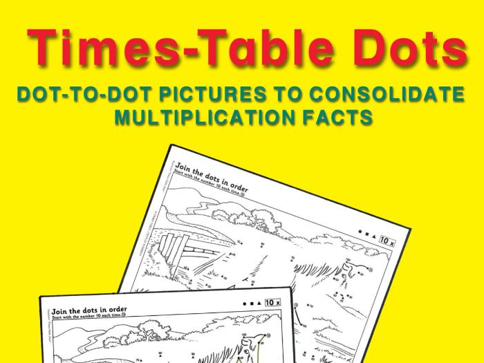 TIMES-TABLE DOTS