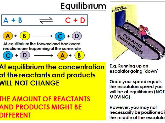 New AQA GCSE Chemistry Topic 6 - reversible reactions and equilbrium