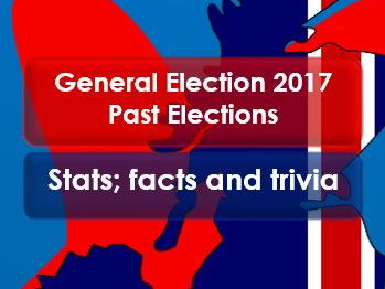 Citizenship: General Election 2017: Past Elections: Stats; facts and trivia
