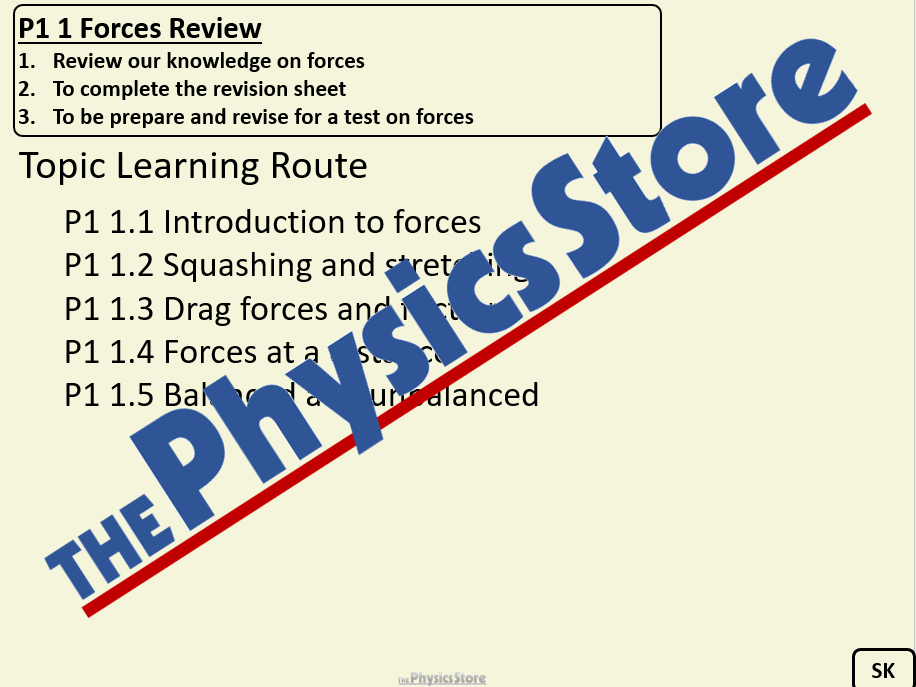 KS3 Physics P1 1 Forces Review PowerPoint Presentation