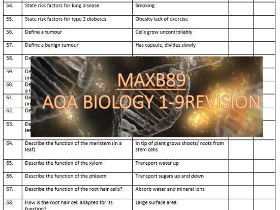 GCSE 9-1 Revision Biology AQA Unit 2 Retrieval Practice Quiz