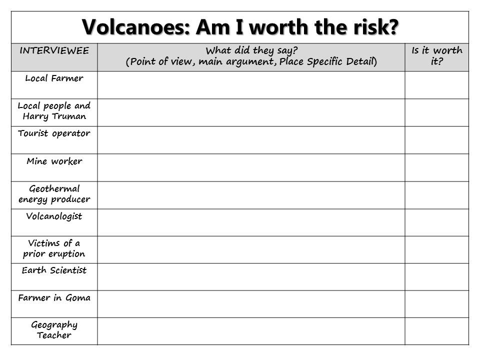 Living near volcanoes? Is it worth it?