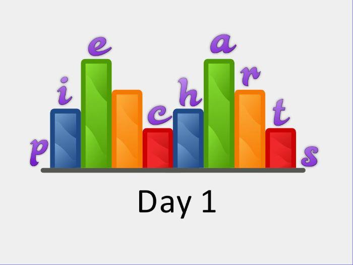 Year 6 Statistics: Pie Charts (Day 1)
