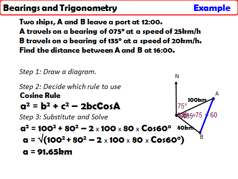 Non-right Trig: Bearings