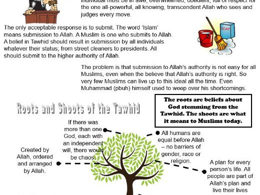 Tawhid and the 99 names of Allah