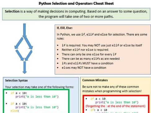 Python Cheat Sheets: Variables, Lists, Selection, Iteration