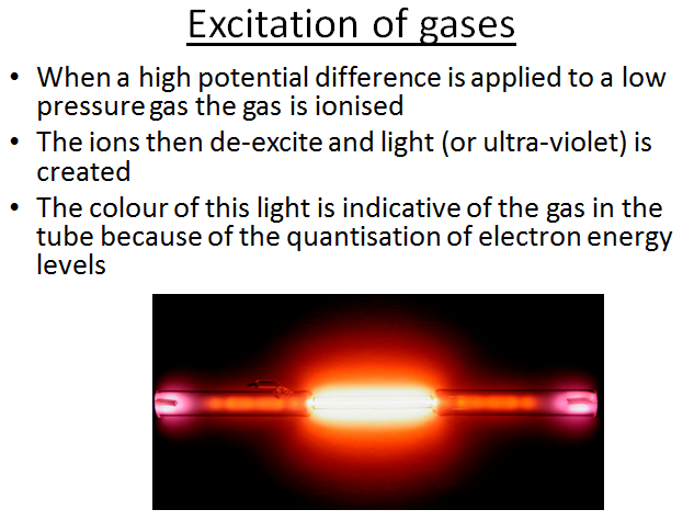 A-Level Turning Points in Physics - Cathode Rays (PowerPoint & Lesson Plan)