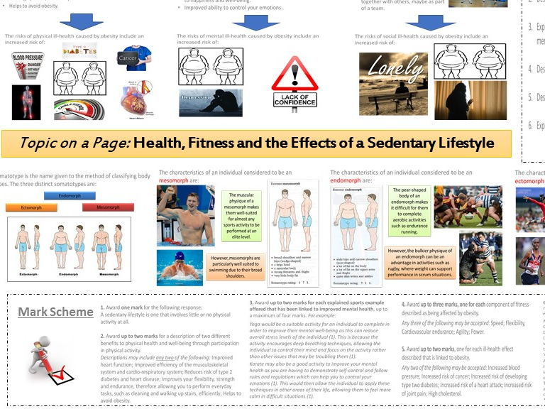 AQA GCSE PE (9-1) Full Theory Content 'Topic on a Page' Revision Pack - SAVE 24%!!