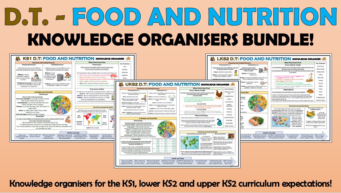 Food and Nutrition Primary Knowledge Organisers Bundle!