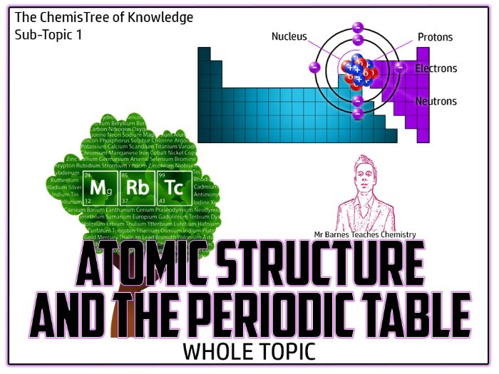 GCSE Chemistry 1-9: Atomic Structure & The Periodic Table PowerPoint / Unit of Work