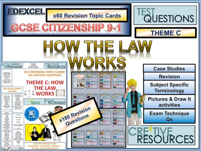 EDEXCEL GCSE Citizenship 9-1 60 Revision Topic Cards: Theme C