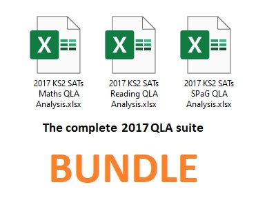 2017 Key Stage 2 SATs Question Level Analysis Tools (Maths, Reading and SPaG)
