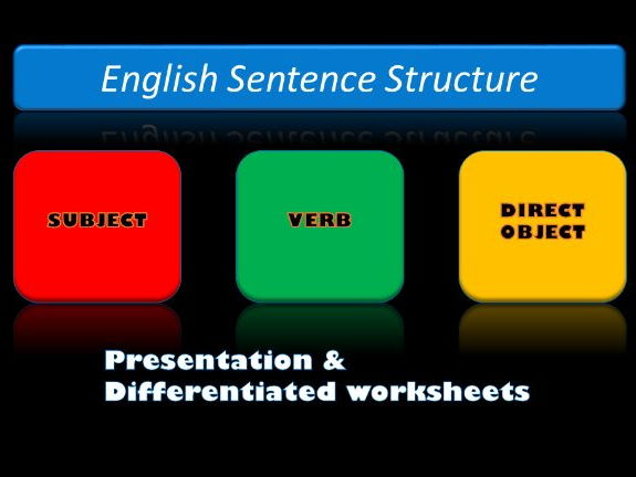 English Subject, Verb, Direct Object