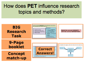 *FULL LESSON* How do PET influence research in A-Level Sociology? Methods in Context