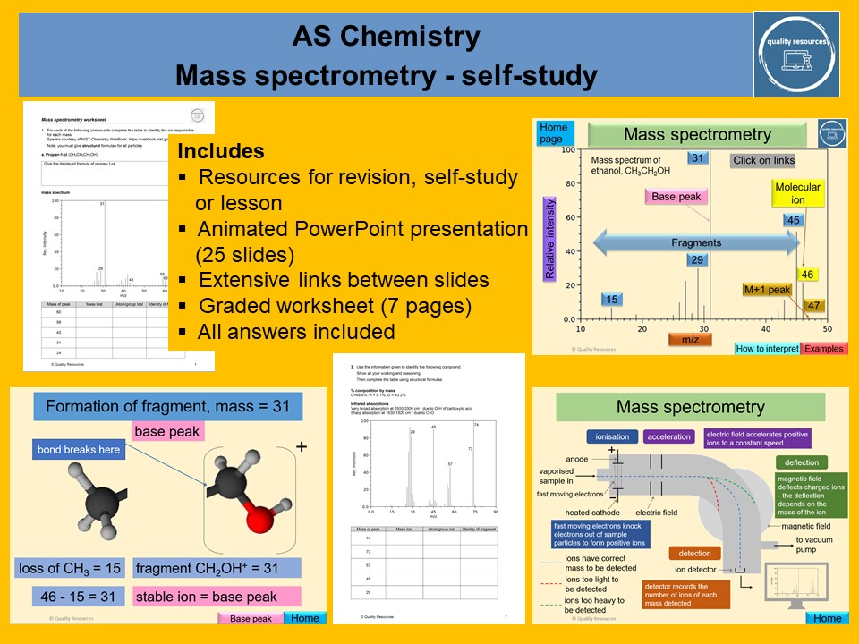 Mass spectrometry – A level home learning (self-study)