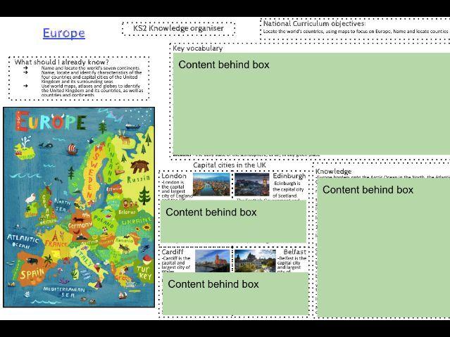 KS2 Geography Knowledge Organiser - Europe