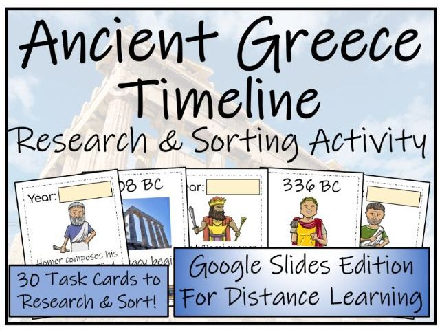 Ancient Greece Digital Timeline, Research and Sorting Activity
