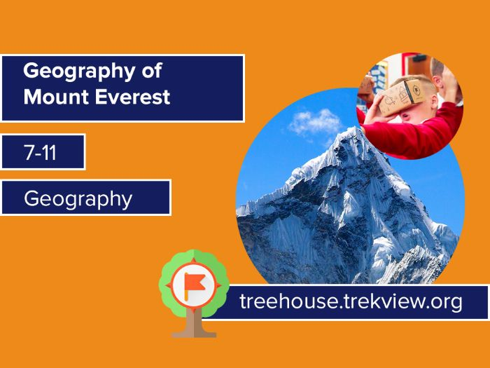 Virtual Expedition: Geography of Mount Everest