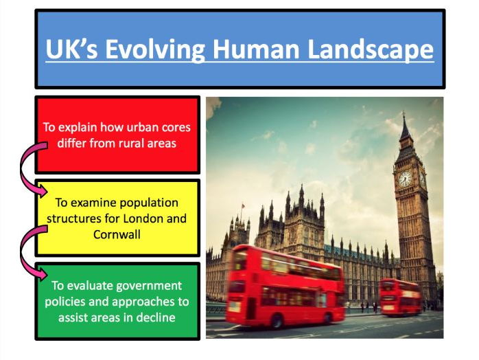 The UK's Evolving Human Landscape