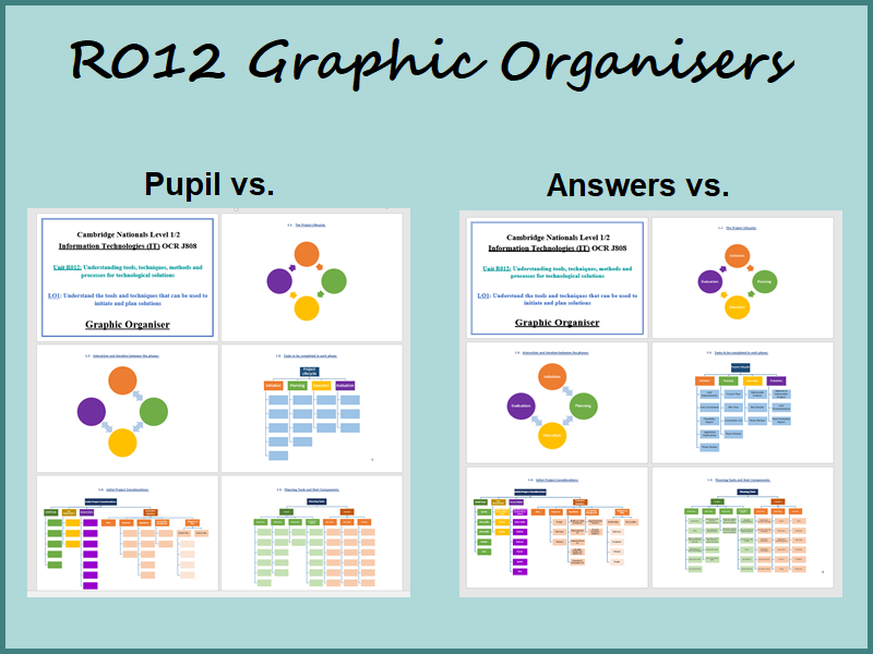 R012 Graphic Organisers/Revision/Assessment