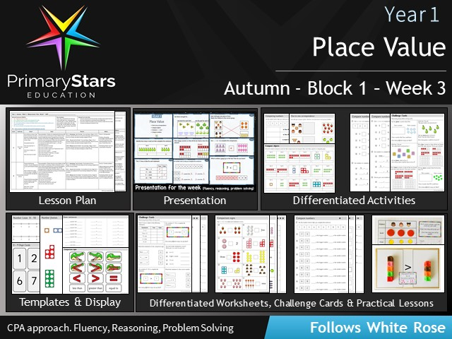 YEAR 1 - Place value - White Rose - WEEK 3 - Block 1 - Autumn - Differentiated Planning & Resources