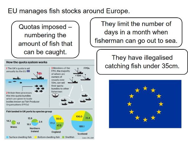 GCSE Geography - Environmental Challenges - Effects of consumerism on biodiversity.North Sea focus.