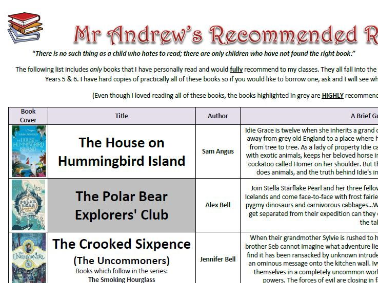Recommended Reads Template