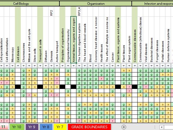 Digital Markbook for AQA Science