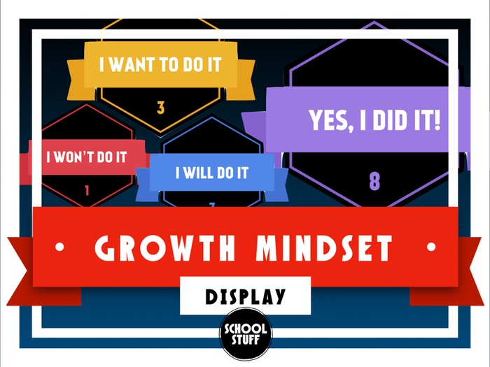 Growth Mindset Display - School Stuff