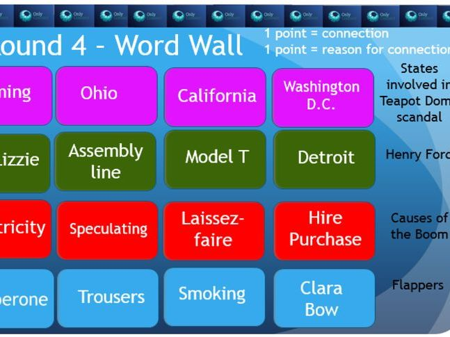 Eduqas GCSE History USA 1910-1929 only connect revision game