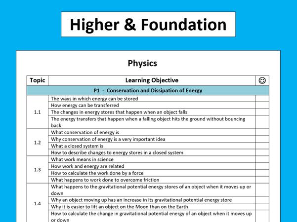 AQA Physics Learning Objectives Checklist B1 - B16