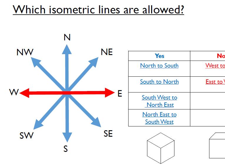 Isometric Grid Help
