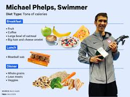 Athletes Diet