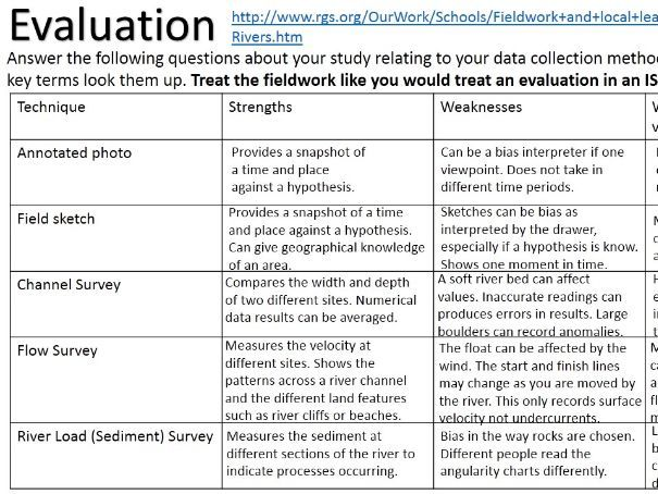 2017-2018 Year 11 OCR B Revision 28) Virtual River Fieldwork Revision WITH ANSWERS
