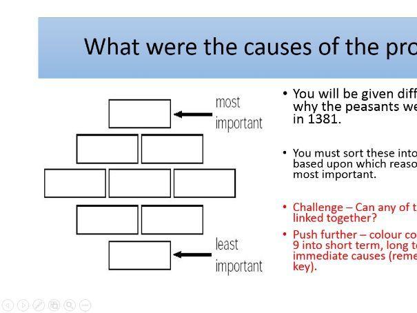 The Peasant's Revolt - why did it happen?