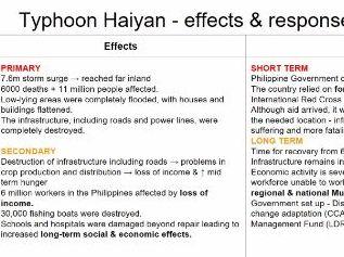 AQA GCSE Typhoon Haiyan